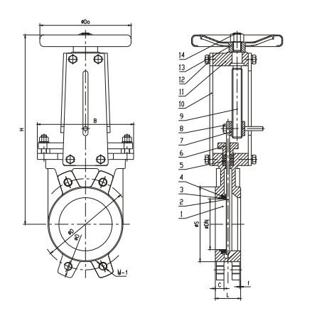 闸阀演变出的一种刀闸阀,其主要特点是阀门在开启和关闭式阀杆不升降图片