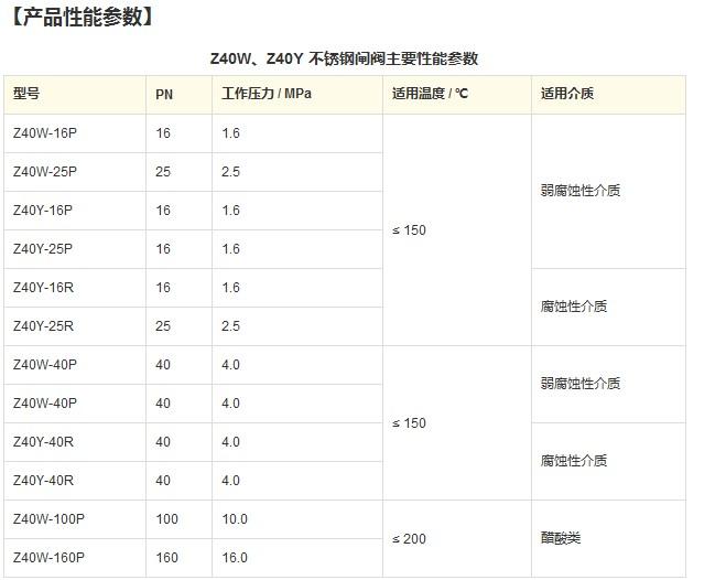 Z40W、Z40Y 不锈钢闸阀